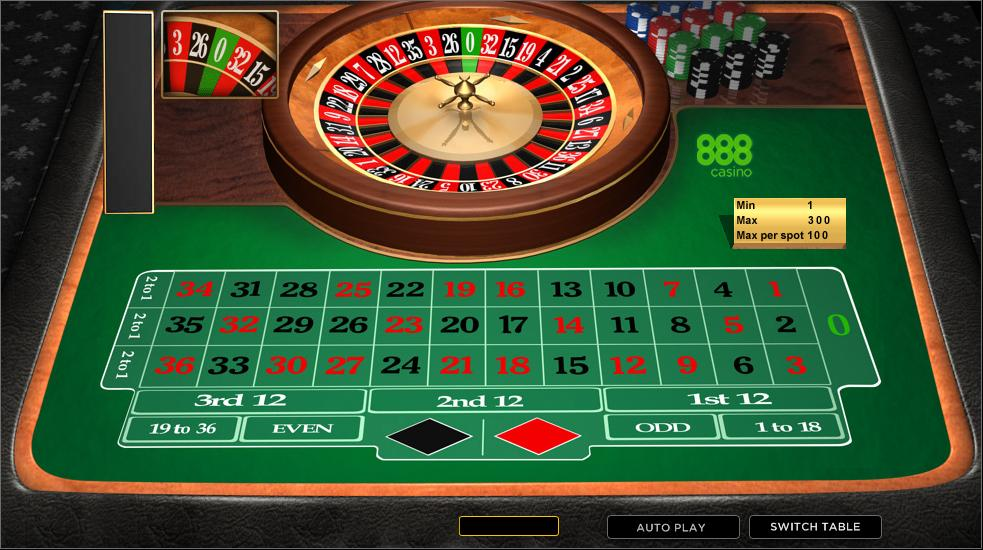 Online Roulette Real Money Canada